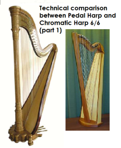 Technical comparison between pedal harp and chromatic harp 6/6 (part 1)