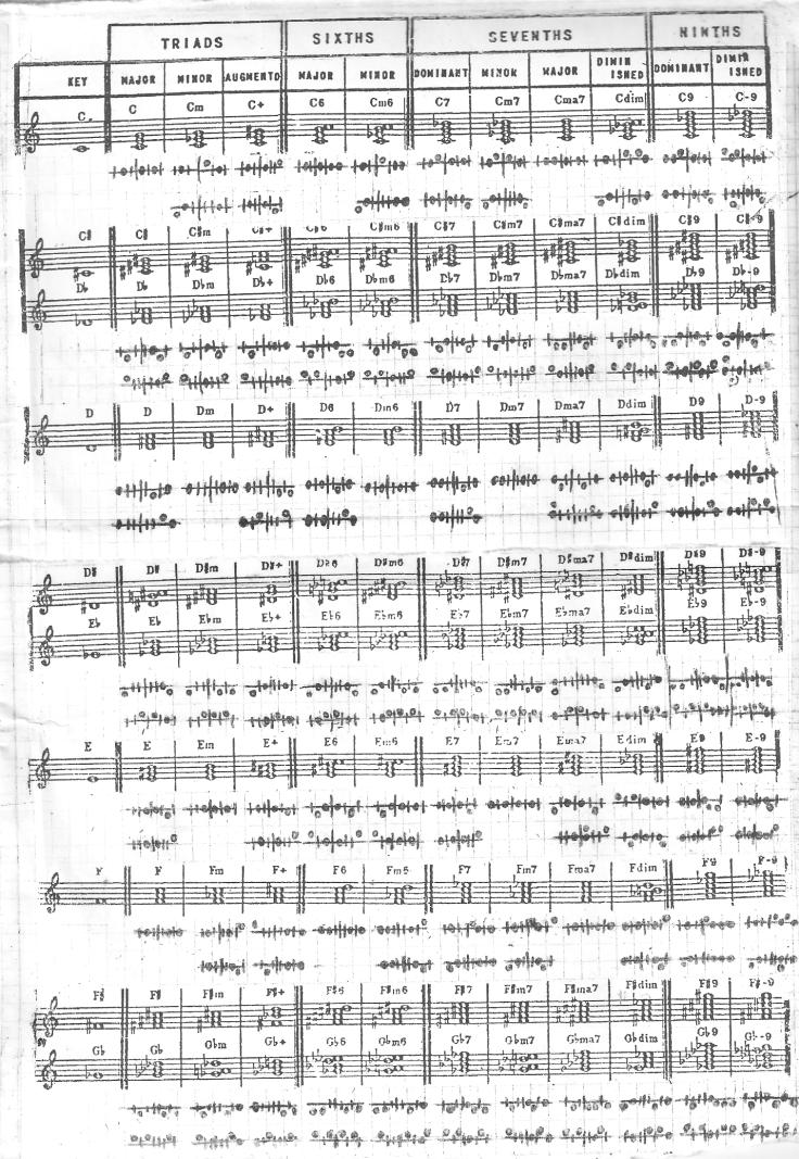 omni string-pedal