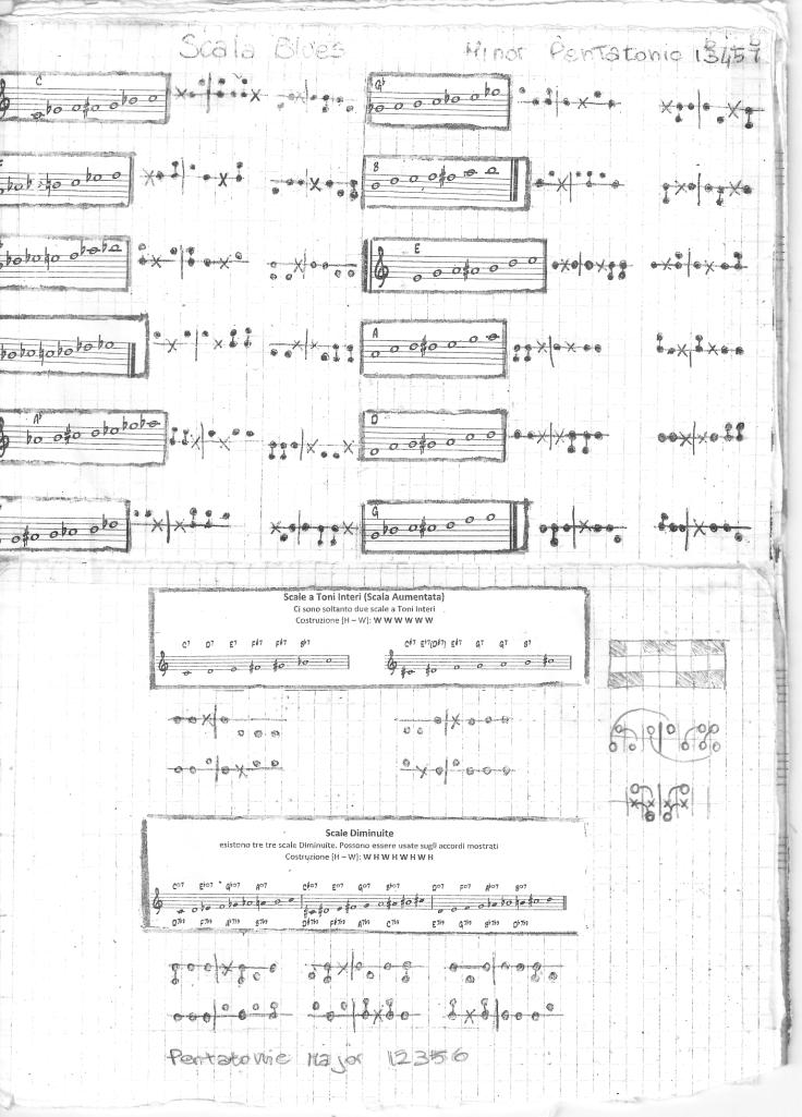 omnia string-pedal 5