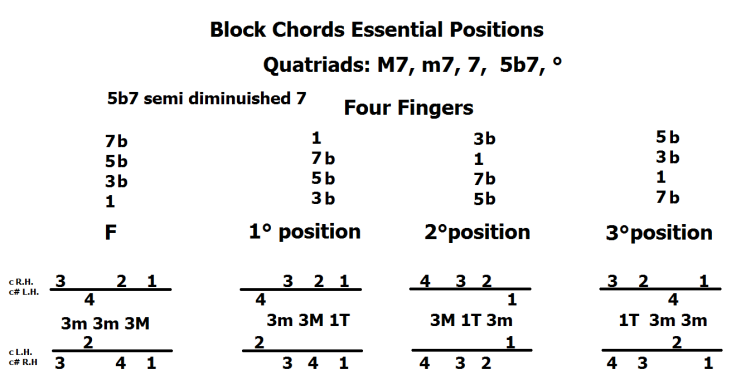 block-chords-essential-position-quatriadi-5b7