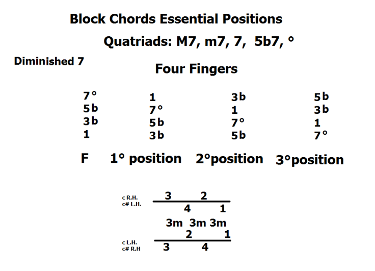 block-chords-essential-position-quatriadi-7